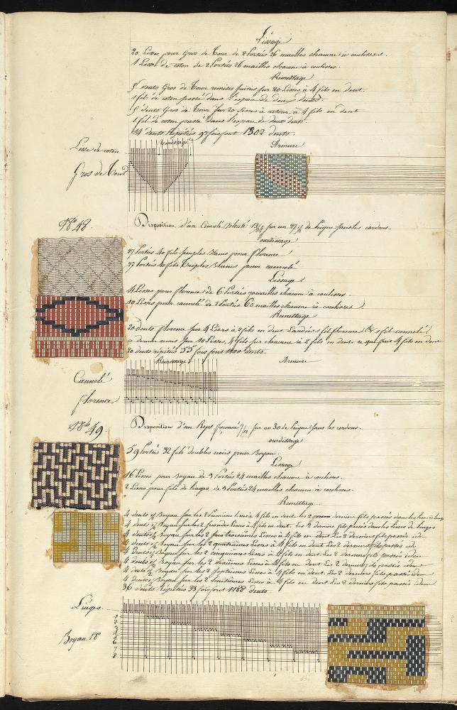 De la fabrique d'étoffes (1842)