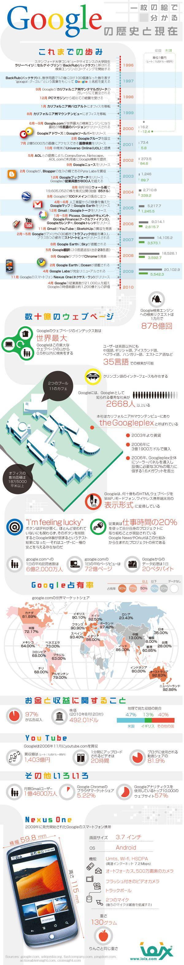 google_600px