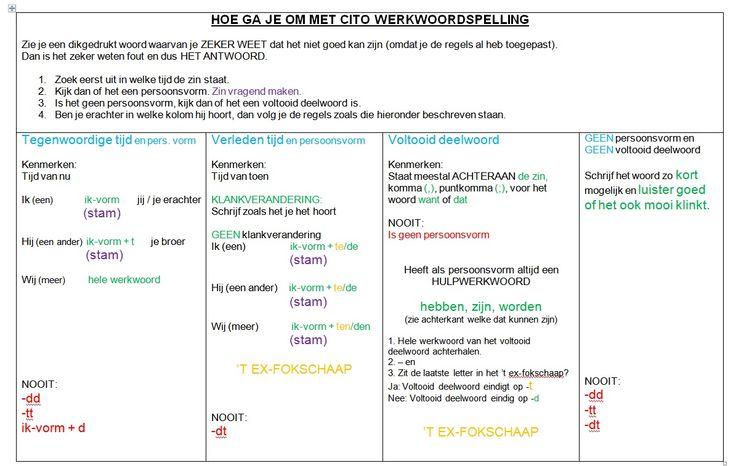 CITO werkwoordspelling maken