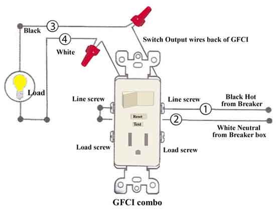 Combination Switch Outlet For Under The Cabinet Lights