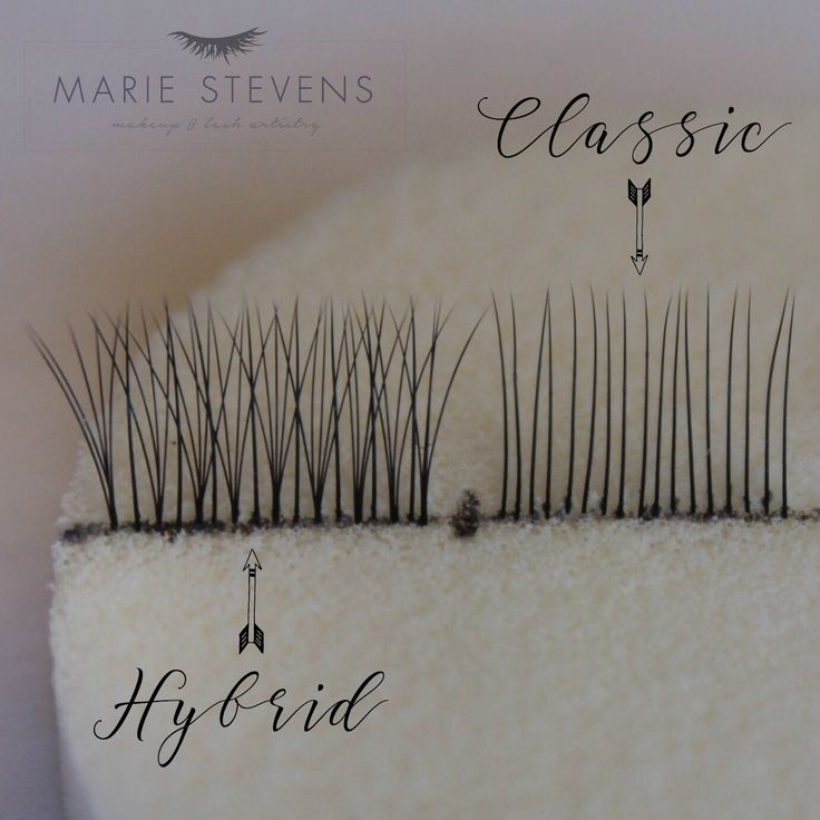 Hybrid Eyelash Extensions- a mix of classic and Russian ...