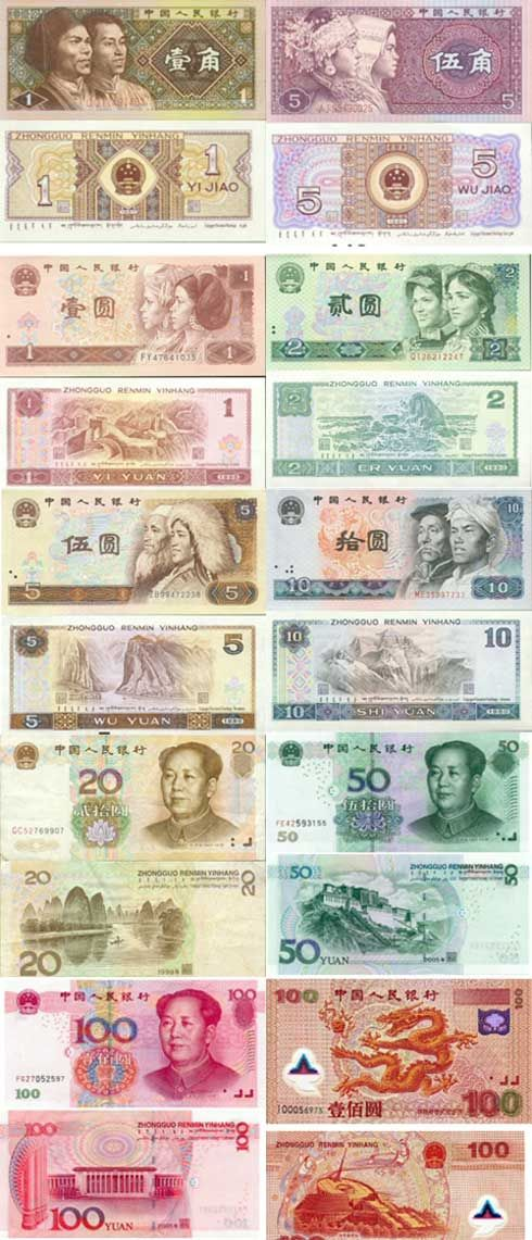 Image detail for -of Money from Around the World | The ACNS Blog The Color of Money ...