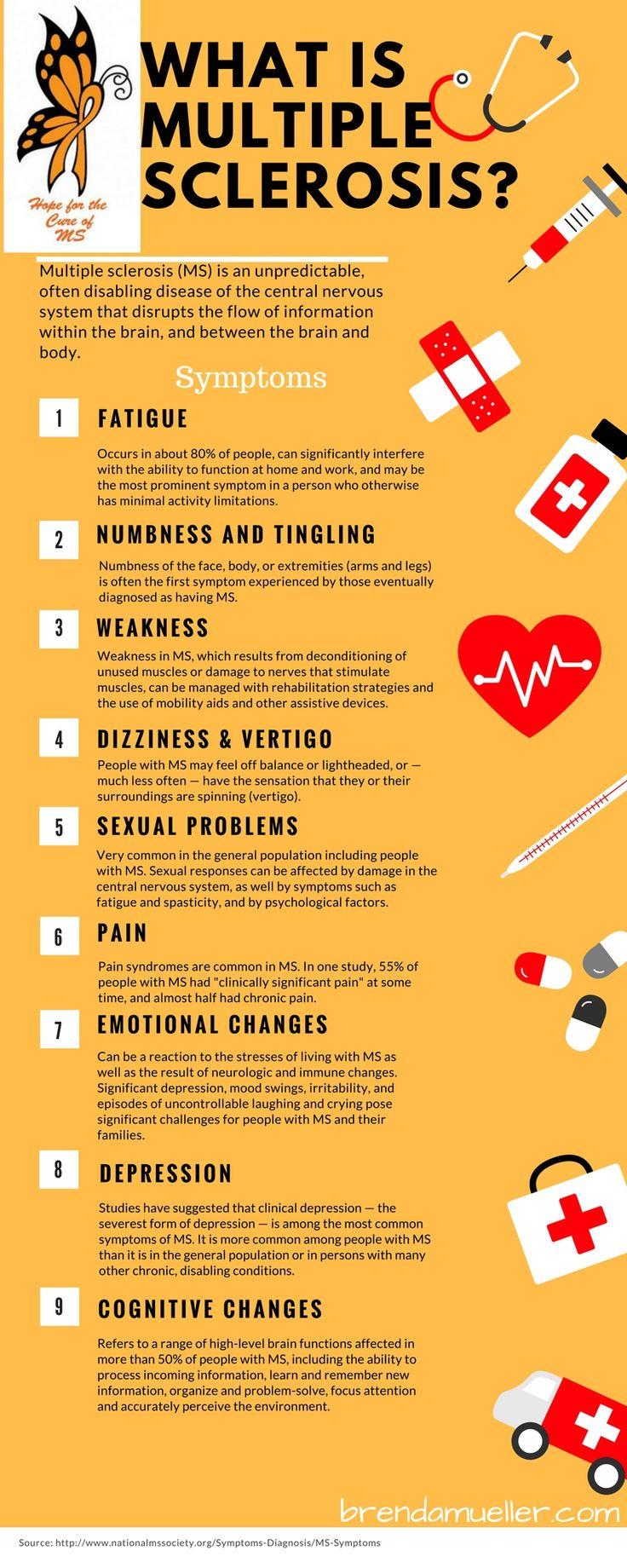 What is Multiple Sclerosis Infographic brendamueller224.blogspot.com