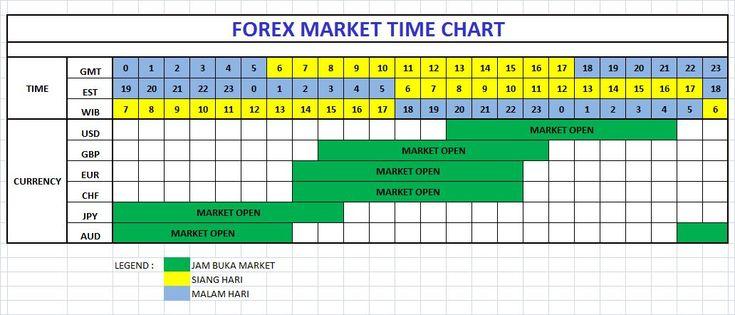 Forex bank converter