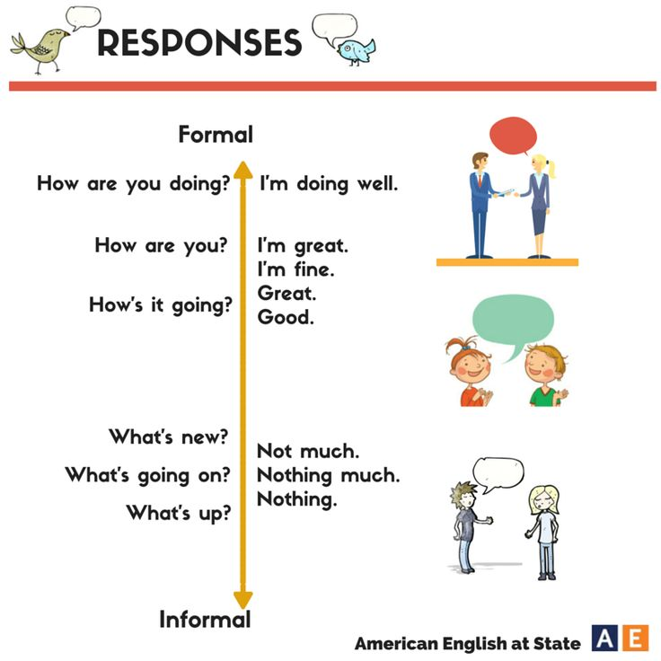 """Want to learn other responses similar to ""I'm fine, thank you""? Check out our graphic for some other responses to greetings. These are just some of many ways to respond to certain greetings in English! How do you say ""I'm fine"" in your first language? #AmericanEnglish""   Credit: American English at State"