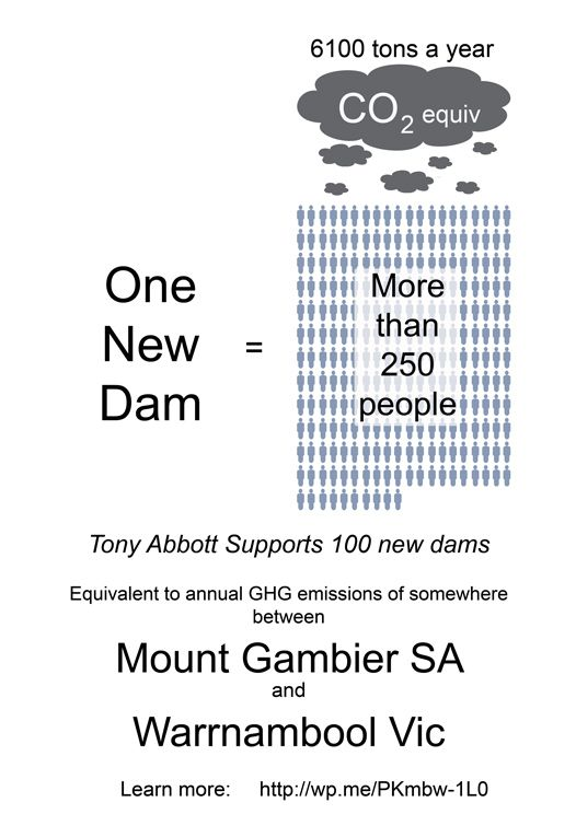 Infographs: 2013 Australian Federal Election -The Proposed Dam Plan