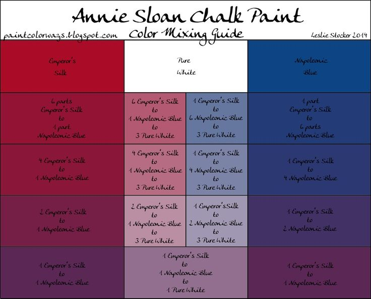 Continuing on the theme of mixing primary colors, the chart above illustrates what happens when Emperor's Silk and Napoleonic Blue are combined together. A range of strong purple hues is the resu...