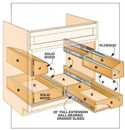 Доработка кухонного шкафчика под мойку. Полезная идея хранения