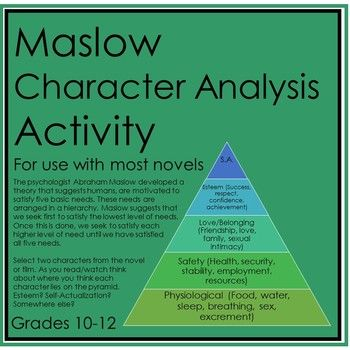 In this activity, students select two characters from a novel or film to analyze. As students read/watch, they find evidence of characters functioning at each level on Maslow's Hierarchy. As they find evidence, they fill in charts on their worksheet. This activity is appropriate for high school-level Psychology, Social Studies, or English courses.I use this activity with my Life Skills, Psychology, Social Studies, and Independent Study English students.