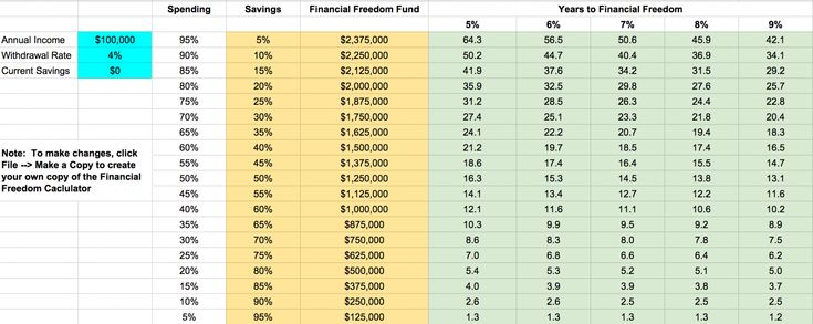 There's no question more fundamental to personal finance than how much money weshould save. Our savings rate is the cornerstone of virtually every other decision about money we make. It affects everything from buying a home to saving for emergencies to retirement. Yet the guidance on this important topic is less [...]