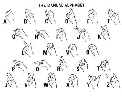 Sign language alphabet | ASL Fingerspelling