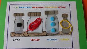 Pequeferroviarios: PROYECTO: EL MONSTRUO DE COLORES