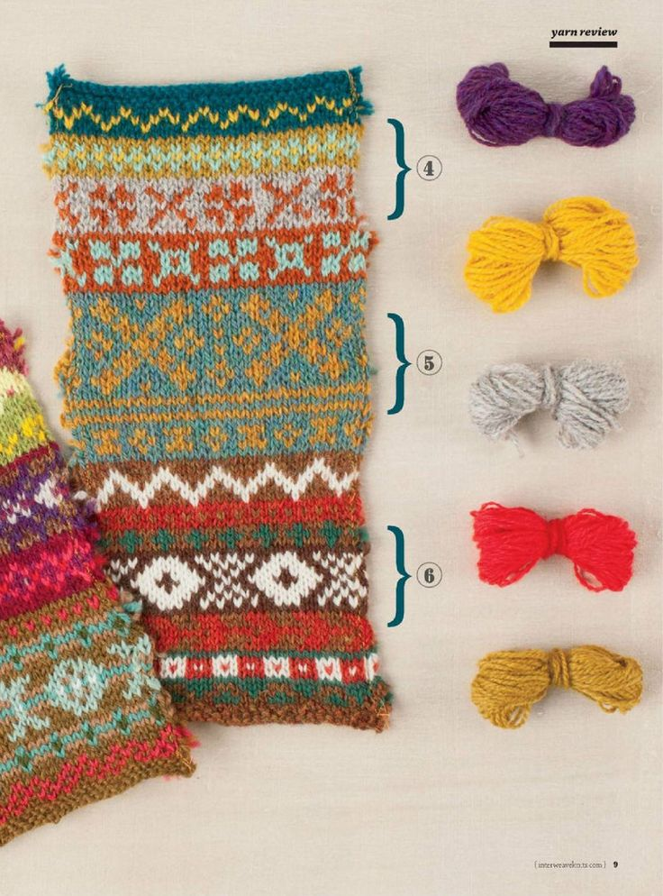 357 best Fair isle knitwear and stranded images on Pinterest ...