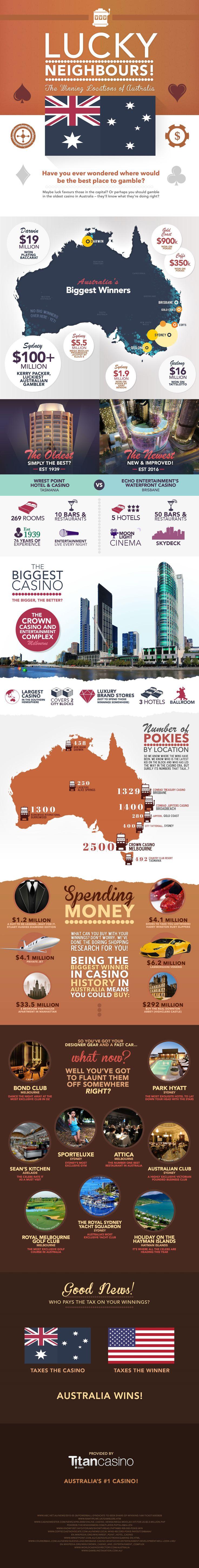 Casino Tourism in Australia: Where to Find Australia's Best Casino's