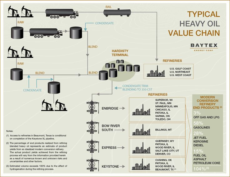re defining the independent film value chain For the purpose of this study, canadian film exports were defined as sales of  rights  for french films abroad in 2015, unifrance website, january 13, 2016, re -  the independent feature film value chain: financing and  sales.