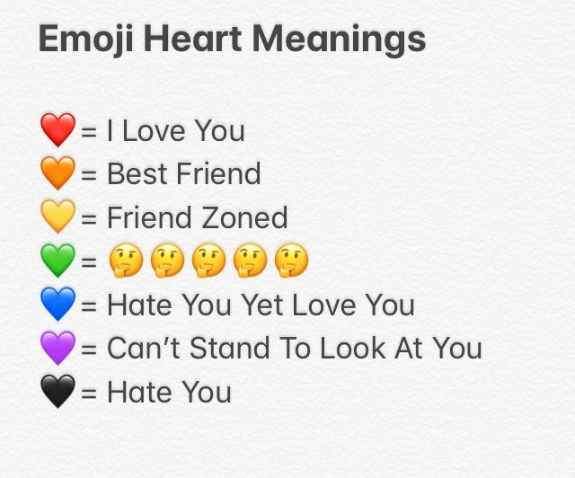 This is what all of the emoji hearts mean | Emojis meanings, Bff ...
