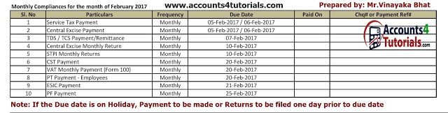 F.Y: 2016-17 due dates of Service Tax, TDS, TCS, Central Excise, CST, VAT, PT, ESIC, PF;  Read Full Article: http://www.accounts4tutorials.com/2016/04/fy-2016-17-due-dates-of-service-tax-tds.html