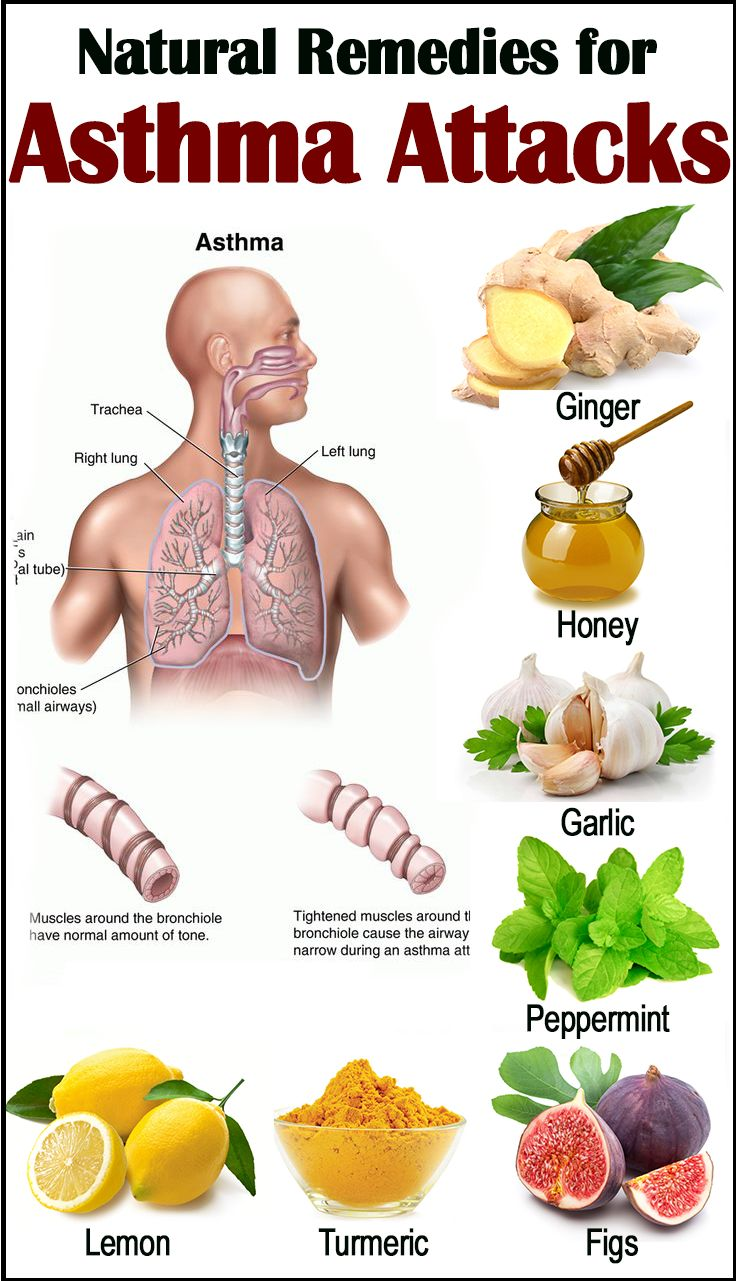 Natural Cure For Asthma And Allergies
