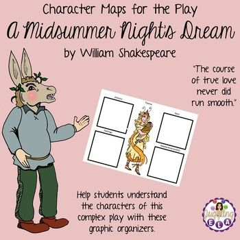 There are twenty one character maps for the playA Midsummer Night's Dreamby William Shakespeare in this product.There are character maps for Demetrius, Egeus, Helena, Hermia, Hippolyta, Lysander, Philostrate, Theseus, Bottom, Cobweb, Flute, Moth, Mustardseed, Oberon, Peaseblossum, Puck, Quince, Snout, Snug, Staveling, and Titania.**The character maps come in both color and black and white so you can decide which one would be better for your printing needs.