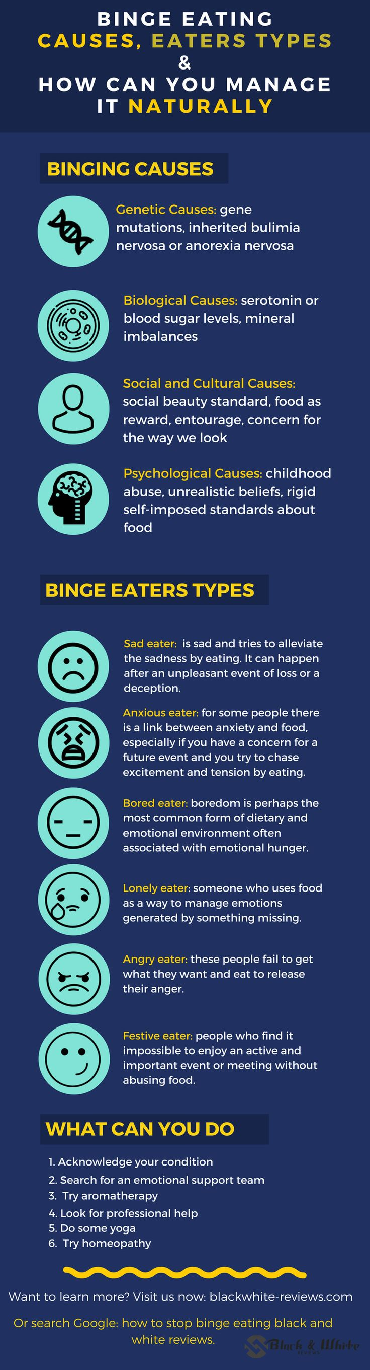 Binge Eating: Causes, Binge Eaters Types, How to stop binge eating naturally.