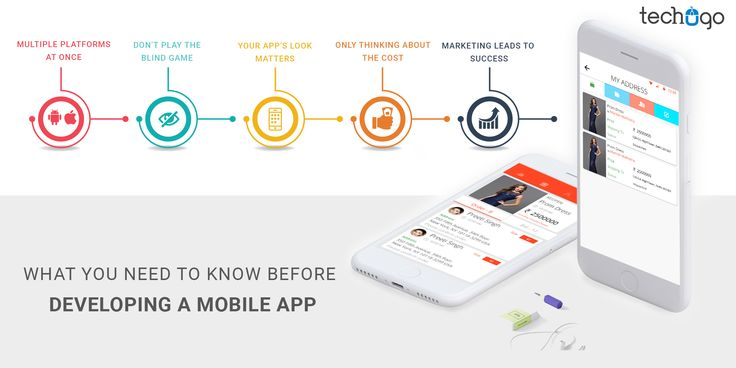There are certain aspects, if not considered can destroy your dream project of mobile app. Read this article further with Techugo- a top mobile app development company to know more