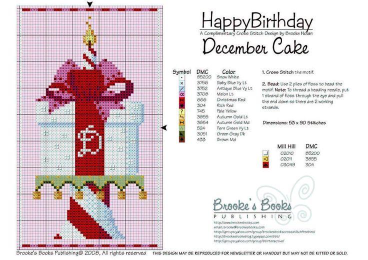 happy birthday December cake