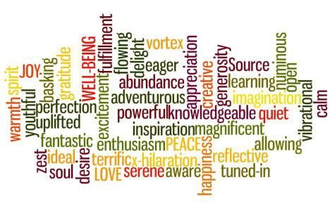 Here is the list of positive words… | Words | Pinterest | Positive ...