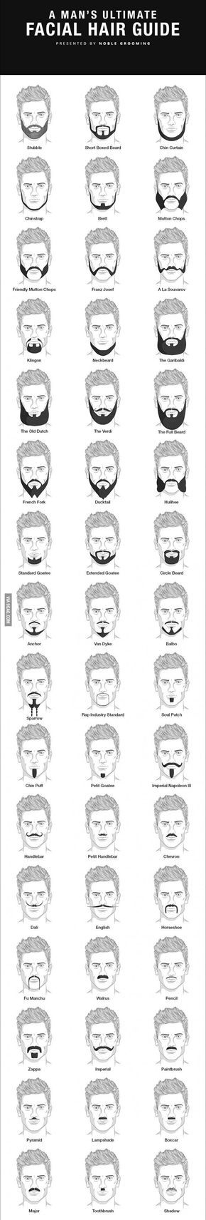 A Man's Ultimate Facial Hair Guide. What's your style? Grow and trim your beard to the perfection. ~ http://ever-unfolding.net/best-beard-trimmer-reviews/