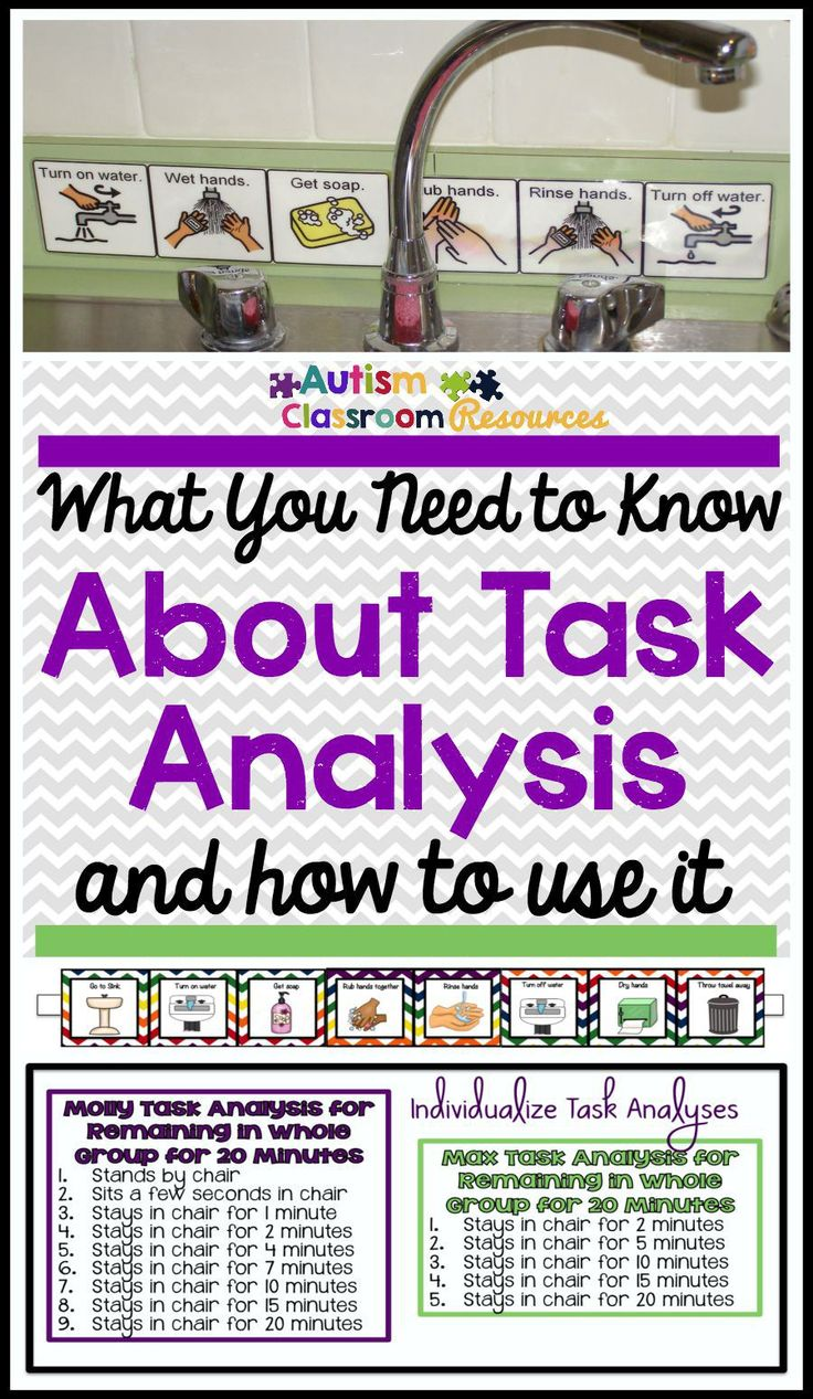 I use task analyses all the time to teach students with autism and other special education classrooms.  Here are some things you need to know to make it more effective and why I love it.
