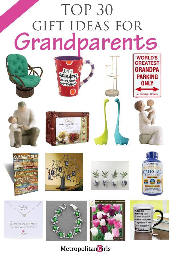 Grandparents Gift Guide Grandparent Gifts Grandparents Christmas Gifts Gifts For New Grandma