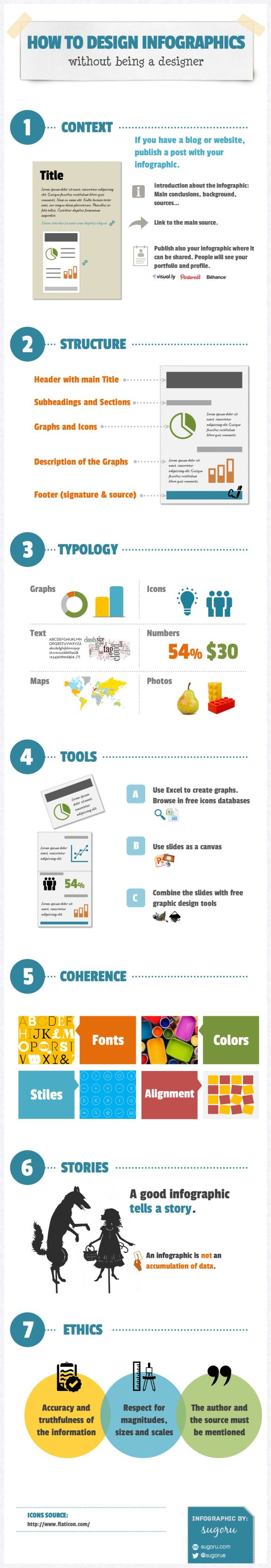 [Infographic] How to Design Infographic Without being a Designer
