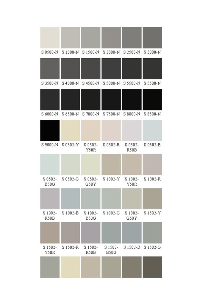 NCS colours