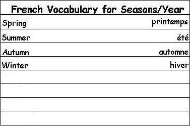 French Vocabulary Words for Seasons of the Year - Learn French