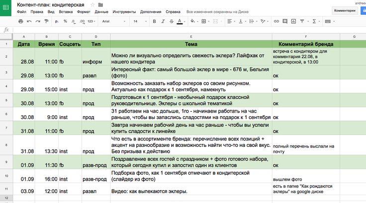 контент-план для соцсетей #smm #смм