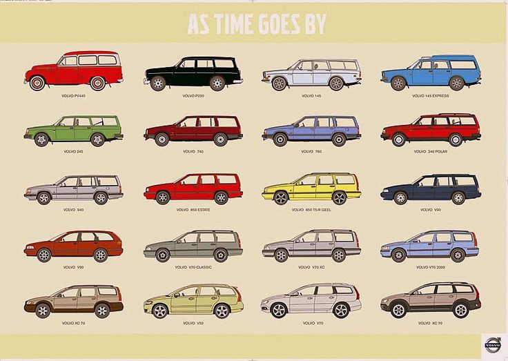 Volvo announced the death of the venerable V70 Wagon recently, but we're looking forward to the upcoming V60 wagon joining this chart. The more things change the more they stay the same. [JulieGabrilska]