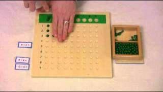 Techniques de la multiplication et de la division par Montessori