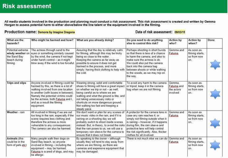 16+ Risk assessment worksheet Live