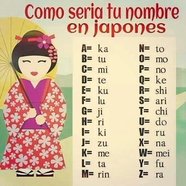 Nombre en japones