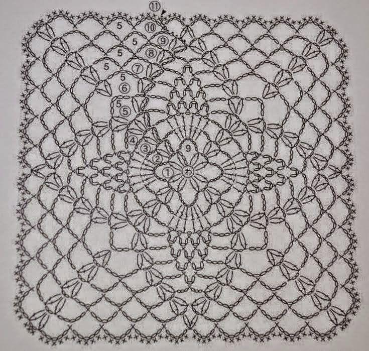 Crochetemoda: Vestido Branco de Crochet