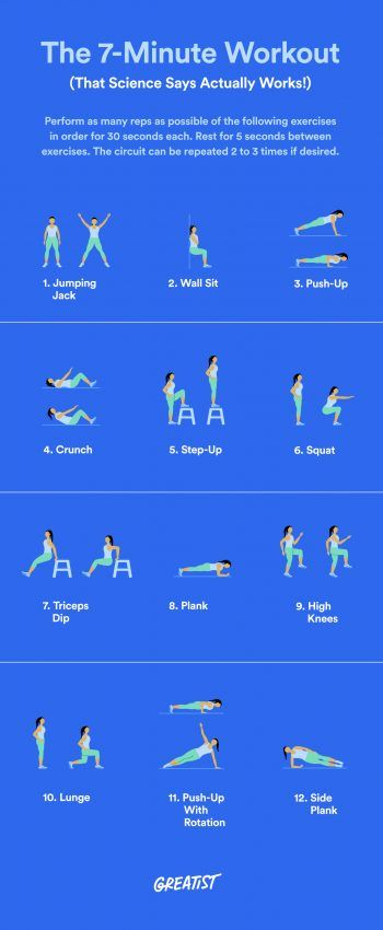 All you need is a chair and a wall. #greatist https://greatist.com/move/7-minute-workout-that-science-says-works
