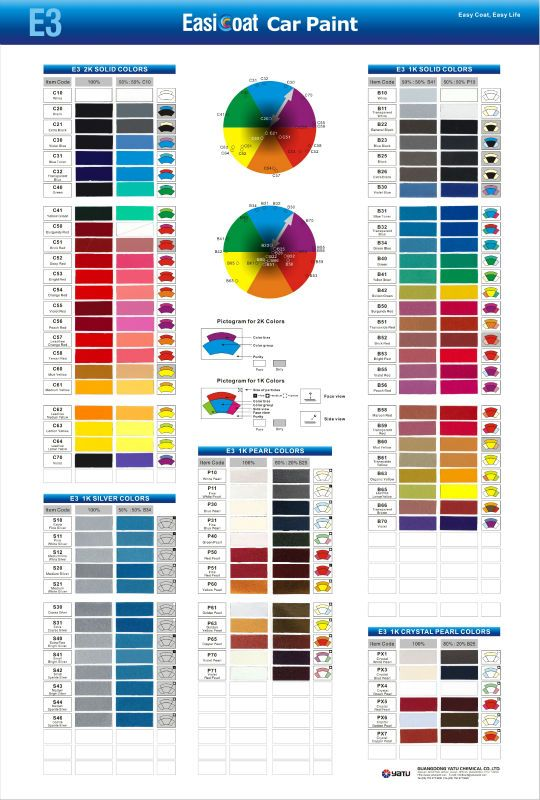 20 best COLOUR CHART images on Pinterest | Color mixing ...