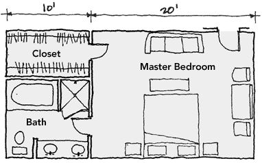 bathroom design tips - 10'x15' bathroom closet combo works well with our space