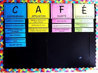 L'univers de ma classe: L'atelier de lecture : mes outils