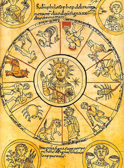 Zidiaco medieval. Diis en el centro. Suele pasar desapercibido a la vista la presencia del signo zodiacal en los templos de muchas Iglesias o monasterios. Bien entendido el zodiaco es una disposición de la energía divina que atiende a...