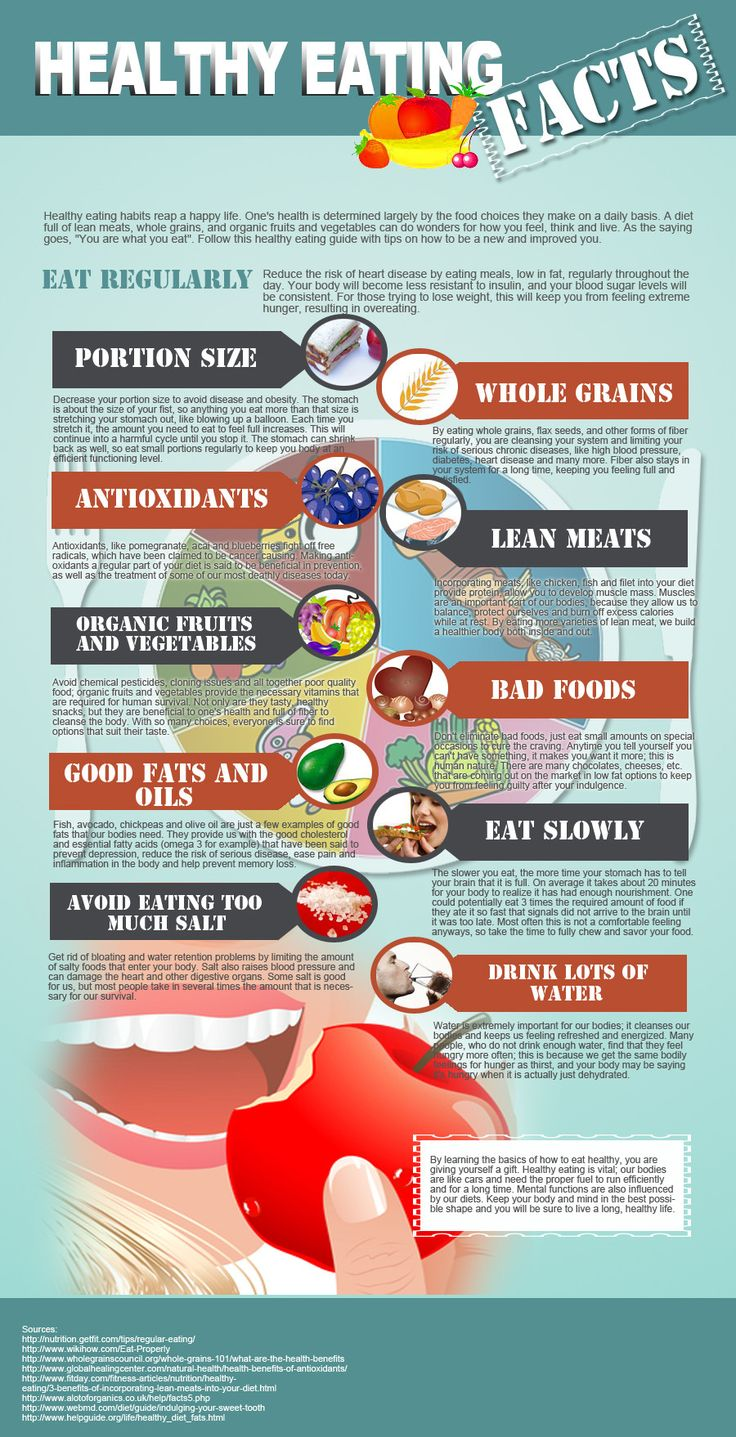 Healthy eating facts Infographics - http://buyorganicfoods.net