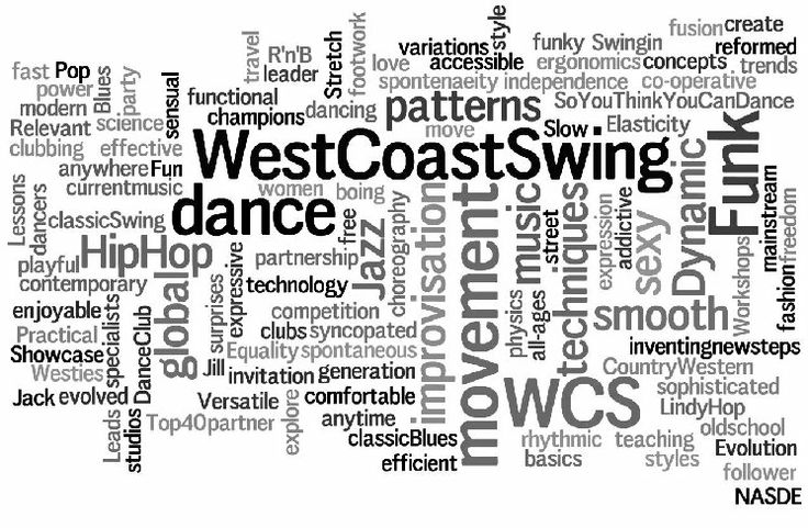West Coast Swing Dancing is so healthy and fun...Warning it is addictive!