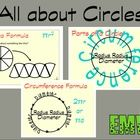 Circle Charts: Parts of a circle, circumference formula, and area process charts