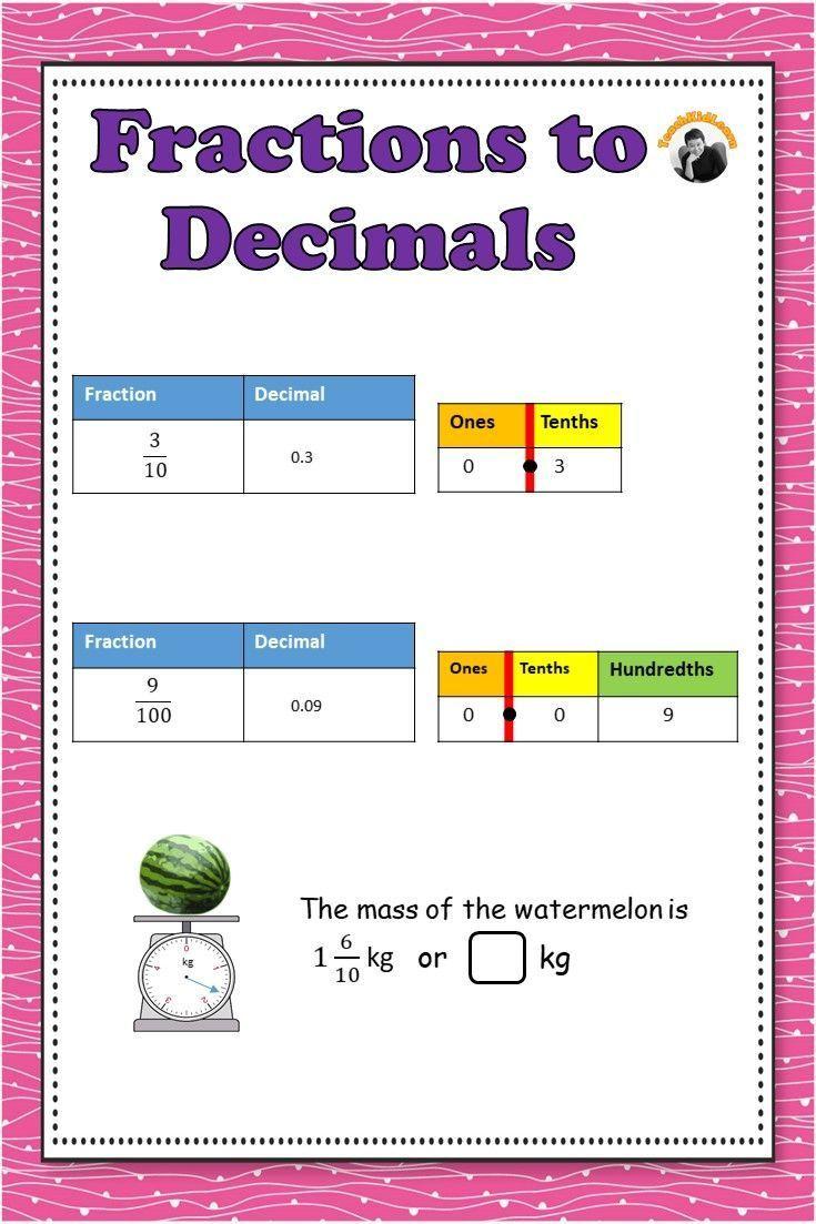 Fractions To Decimals Worksheets With Denominators 10 Or 100 Fractions To Decimals Worksheet Decimals Worksheets Decimals