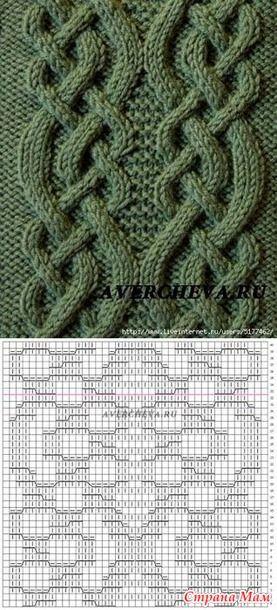 Мужской свитер, регланом снизу. - Вязание - Страна Мам