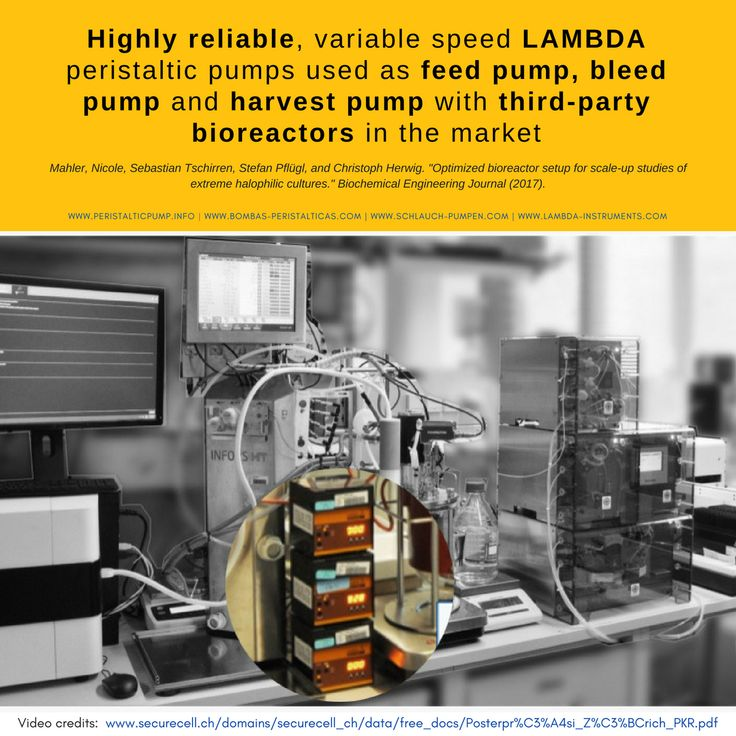 Highly reliable #LAMBDA #peristalticpumps for third-party #bioreactors, which requisite quality peripheral devices for better results.